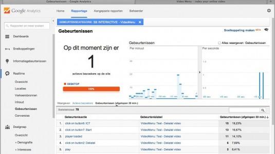 Google_Analytics_realtime-VP