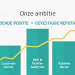 Still uit BDO strategie